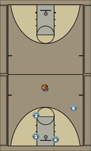 Basketball Play M-revised Man to Man Offense offense, easy layup