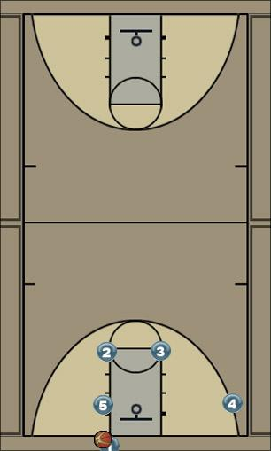 Basketball Play Press breaker C Zone Press Break quick hitter
