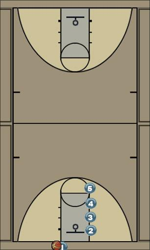 Basketball Play Press Breaker D Zone Press Break last second play, full court man to man press breaker