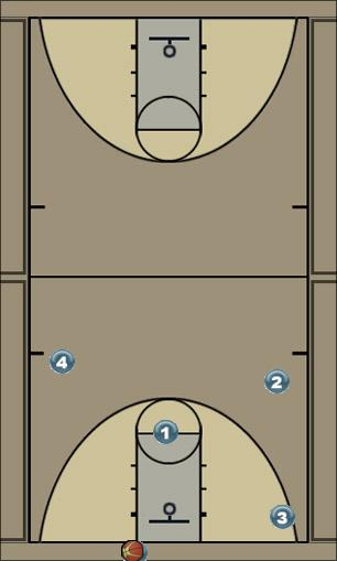 Basketball Play Whisk Zone Press Break