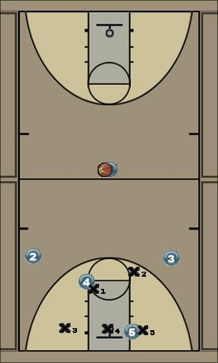 Basketball Play Hawk Zone Play offense, short corner