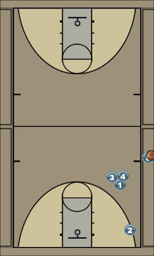 Basketball Play stick out Man Baseline Out of Bounds Play offense, in bounds plays, man to man