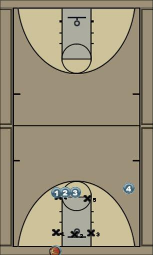 Basketball Play Hawk - out Zone Baseline Out of Bounds offense, short corner, zone, quick
