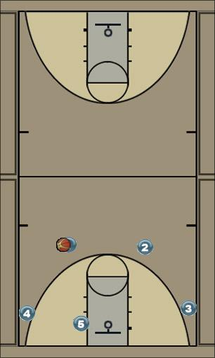 Basketball Play Back down Man to Man Offense offense, screens, cutting, man-man