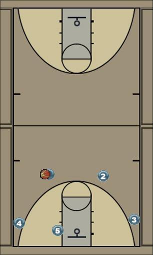 Basketball Play Back down Man to Man Offense offense, screens, cutting, man-man