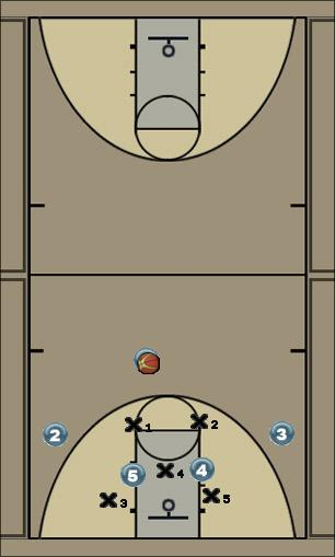 Basketball Play Bones Zone Play offense, 2-3 zone, short corner, fast paced, easy run