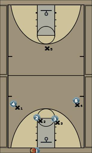 Basketball Play Zeus Defense man-man, press, full court, trapping