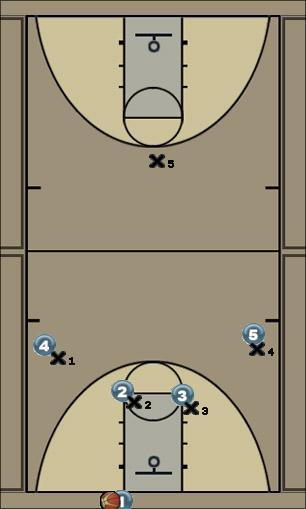 Basketball Play Zeus Defense man-man, press, full court, trapping