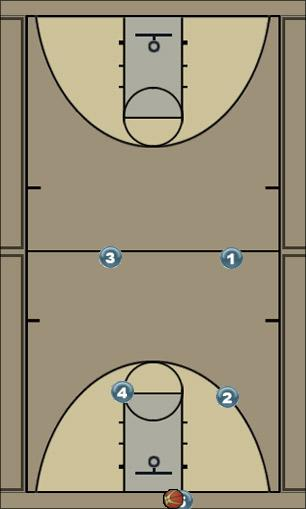Basketball Play Cardinal Last Second Play last second play, three pointer