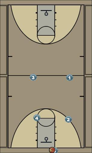 Basketball Play Cardinal Last Second Play last second play, three pointer