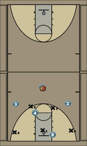 Basketball Play Shield 2-3 zone Defense defense, man zone mix