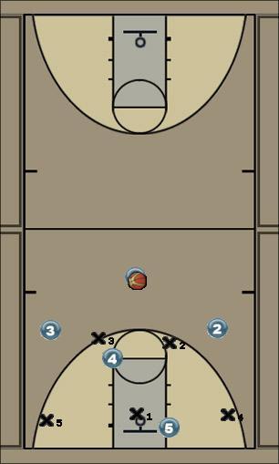 Basketball Play Shield 2-3 zone Defense defense, man zone mix