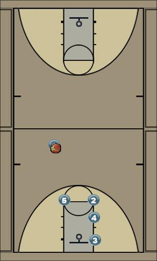 Basketball Play Omega Man to Man Offense offense, screens, three pointers