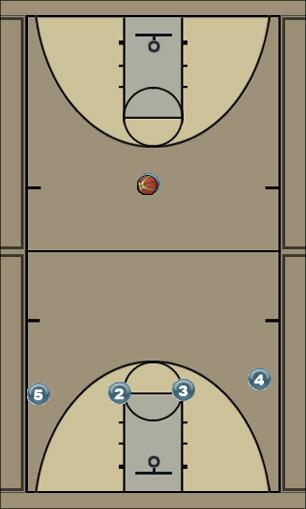 Basketball Play Alpha Man to Man Offense offense, screens, driving, handoffs