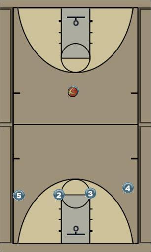 Basketball Play Alpha Man to Man Offense offense, screens, driving, handoffs