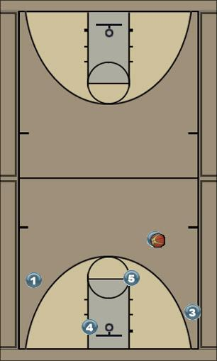 Basketball Play G-Force Man to Man Offense offense, screening, complex, man-man, fast paced