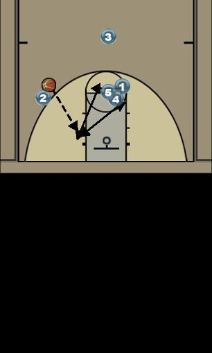 Basketball Play Eagle part 3 Man to Man Offense