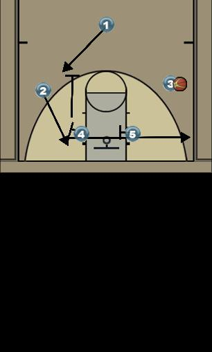 Basketball Play CP3 part 2 Man to Man Offense