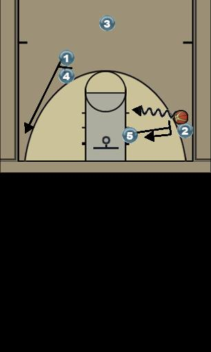 Basketball Play CP3 part 3 Man to Man Set