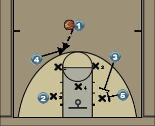 Basketball Play Oquirrh Zone Play