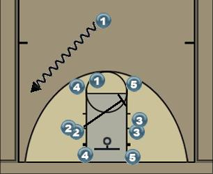 Basketball Play Diagonal Man to Man Set