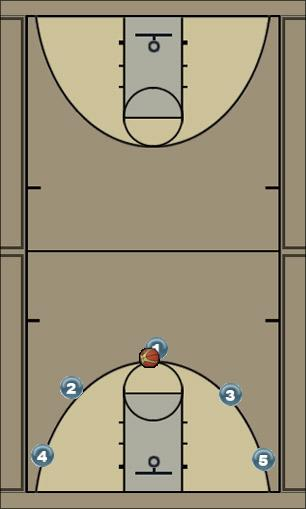 Basketball Play 5 out