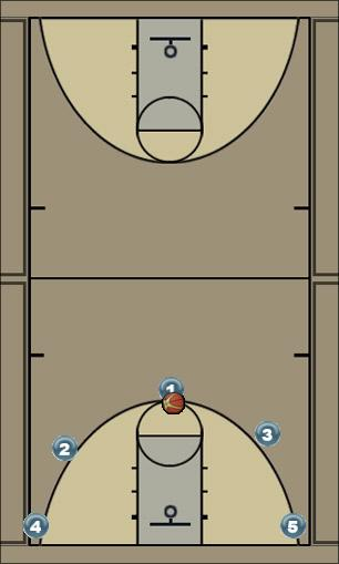 Basketball Play admiral Man to Man Offense