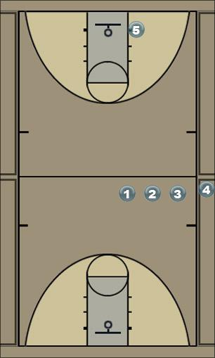 Basketball Play Side 1-Cut Sideline Out of Bounds