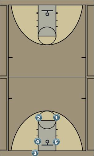 Basketball Play BOP 1 Man Baseline Out of Bounds Play