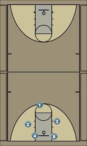 Basketball Play 1-4 option 1 Zone Play