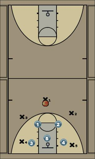 Basketball Play Defense Defense