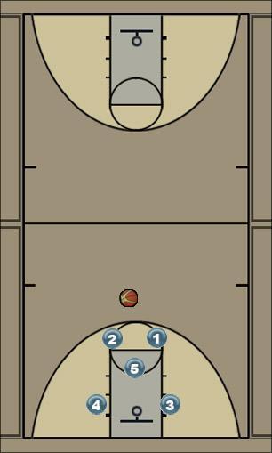 Basketball Play 2-3 Zone Uncategorized Plays zone, defense, 2-3
