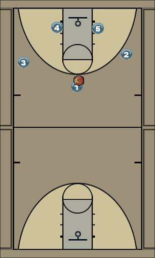 Basketball Play Charlotte Uncategorized Plays offensive, 5v5