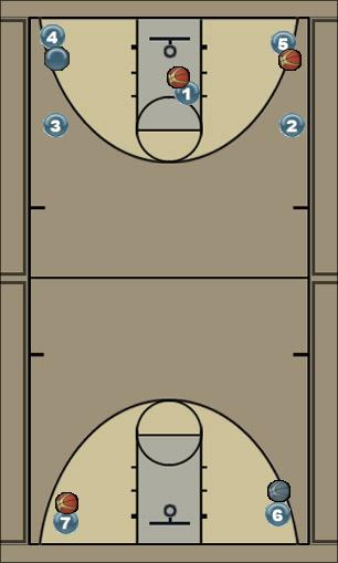 Basketball Play North Carolina Uncategorized Plays offensive shooting/outlet play