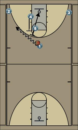 Basketball Play BL 2 Man to Man Set