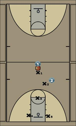 Basketball Play novice triangle Zone Play defense