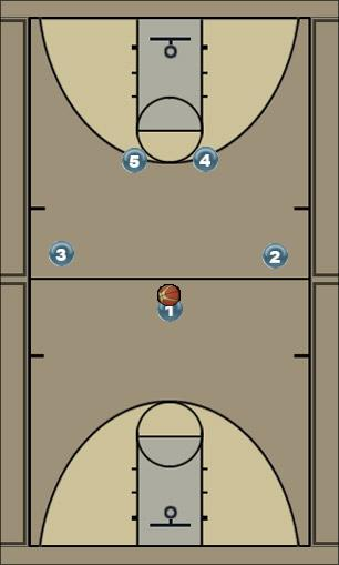 Basketball Play Novice 5 HI Uncategorized Plays offense