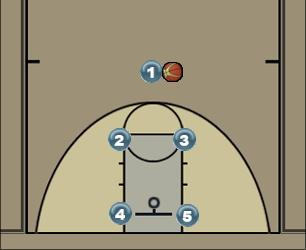Basketball Play Stanford Uncategorized Plays offense