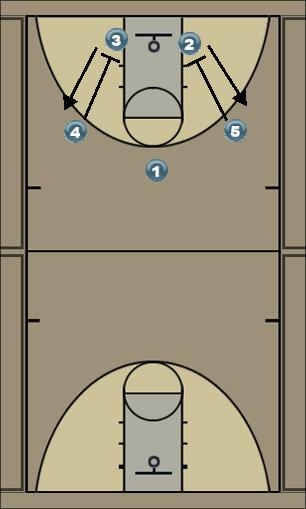 Basketball Play CM Man to Man Set