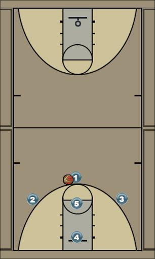 Basketball Play 1-3-1 Zone Play no defense