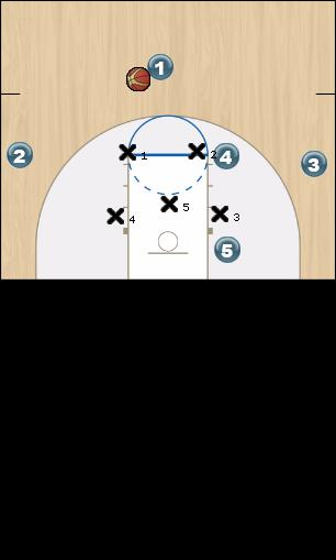 Basketball Play Gap Uncategorized Plays zone offense