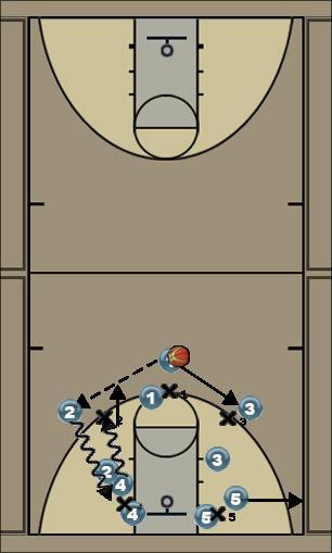 Basketball Play zach Quick Hitter