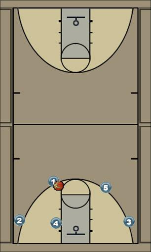 Basketball Play Open 1 Man to Man Offense o