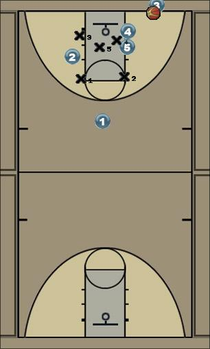 Basketball Play Inbound Uncategorized Plays offense