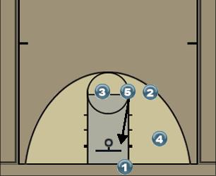 Basketball Play Pick Picker Uncategorized Plays man blob
