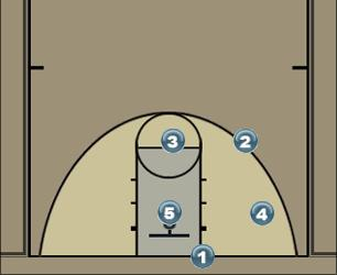 Basketball Play Two Fingers (Picker) Uncategorized Plays man blob