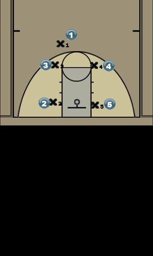 Basketball Play Wave Man to Man Set
