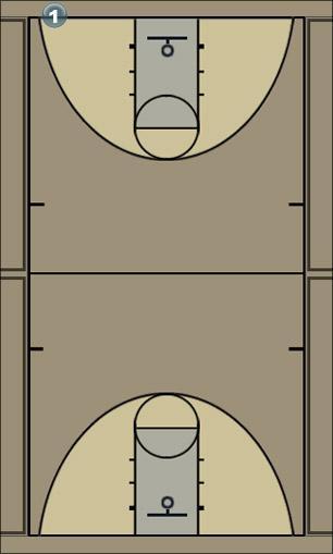 Basketball Play Cones Suffle-break layup Basketball Drill