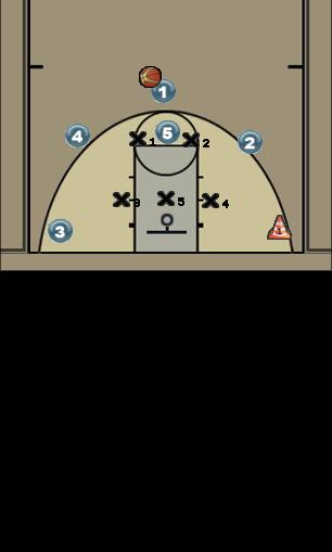 Basketball Play 1.1 Zone Play