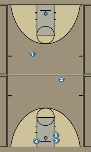 Basketball Play 41 Man to Man Set offense